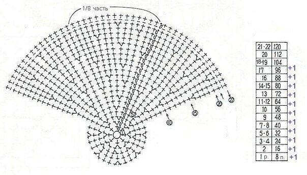 Схемы для вязания детских шапочек крючком.