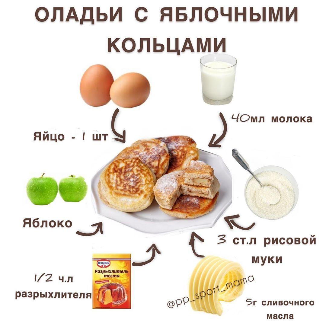Вкусные оладьи с яблочными колечками о