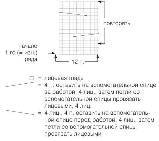 """Шарф-снуд и митенки, вязанные узором """"косы"""".  ШАРФ - СНУД: Размер..."""