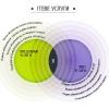 Услуги на ITEBE, альтернатива Авито