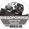 www.niva33.ru