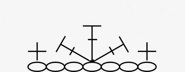 """Мастер-класс: шапка крючком орнамент """"ракушки"""""""