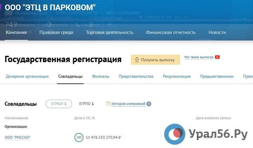 Депутат Заксоба Оренбургской области работает директором элитного отеля в Крыму....