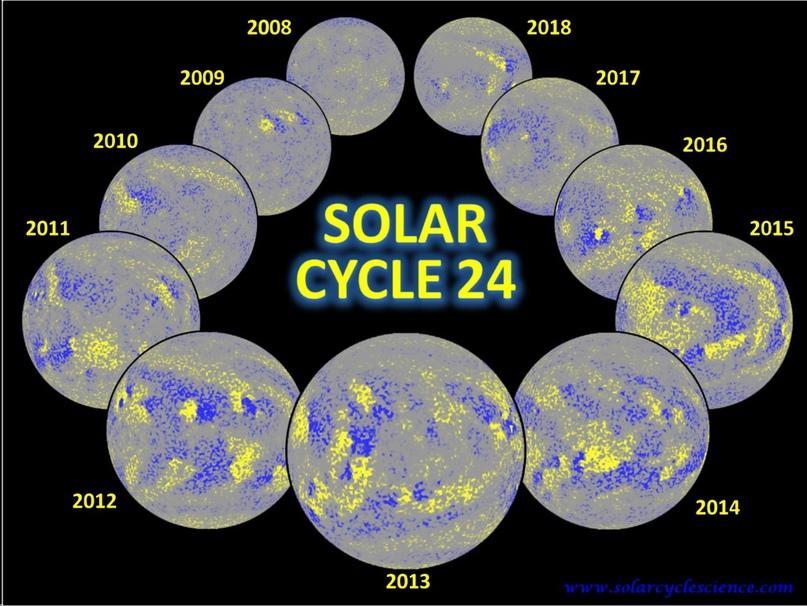На изображении показана эволюция магнитного поля Солнца в течение 24-го цикла солнечной активности. Синим и желтым цветом показаны отрицательное и положительное магнитные поля соответственно. В 2008 году наблюдался минимум солнечной активно...