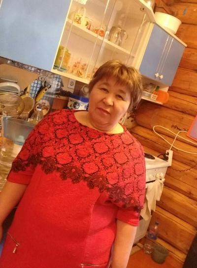 Клара Абдуллина