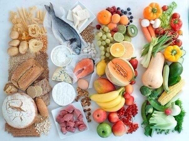 Правильное питание- это: