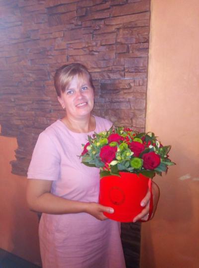 Анна Пышкина, Покров