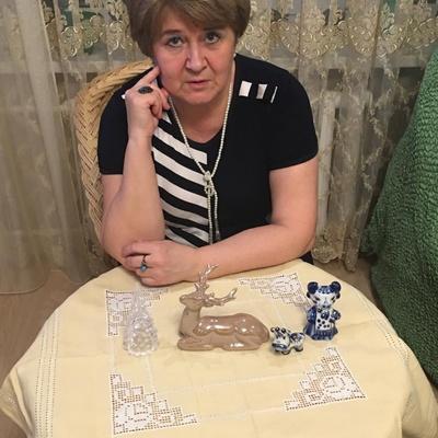 Анна Машковцева, Киров