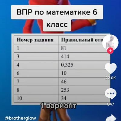 Максим Брюхов