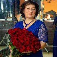 ИринаИгонина