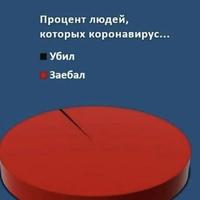 АнтонПолевой